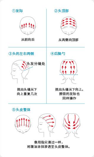 均匀涂抹头皮的方法